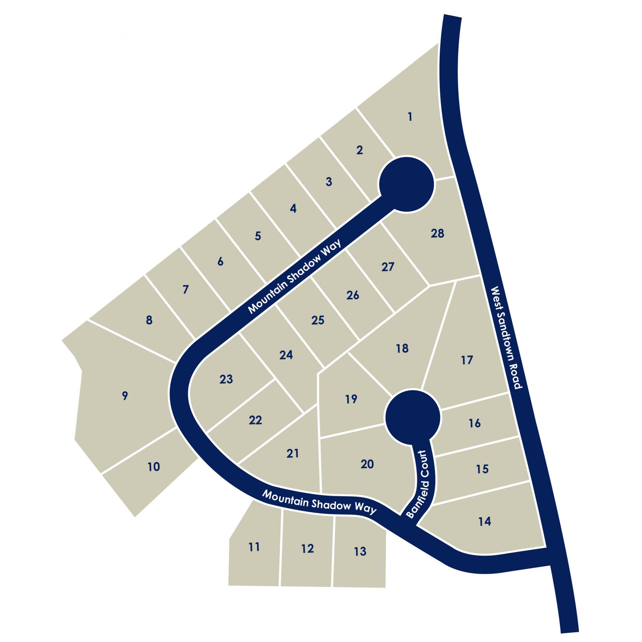 Sandtown Estates