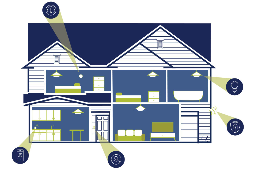 What is a Smart Home? Learn about the new generation of Kerley Family Homes today